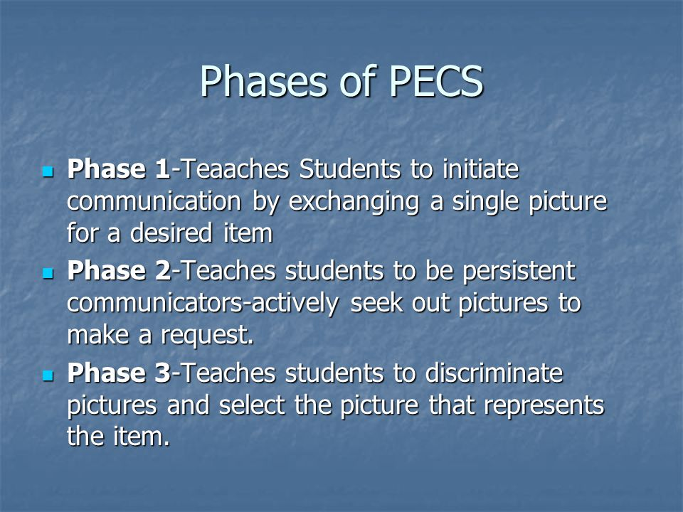Phases of PECS Phase 1-Teaaches Students to initiate communication by exchanging a single picture for a desired item.