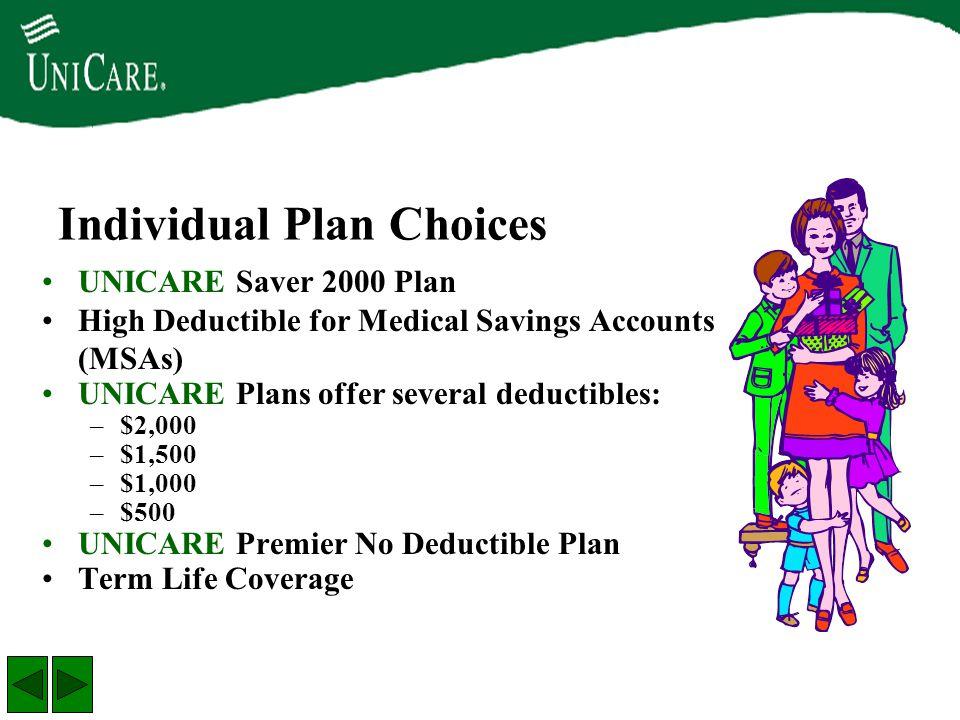 Individual Plan Choices