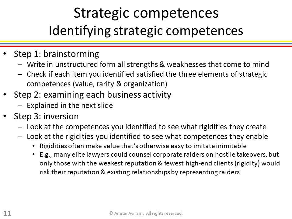 Strategic competences Identifying strategic competences