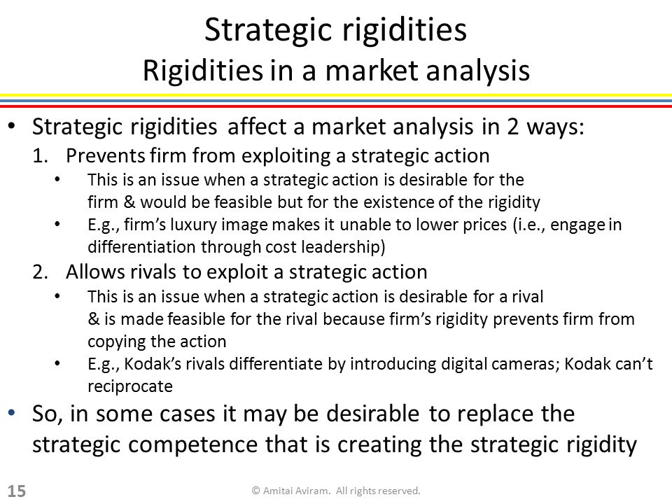 Strategic rigidities Rigidities in a market analysis