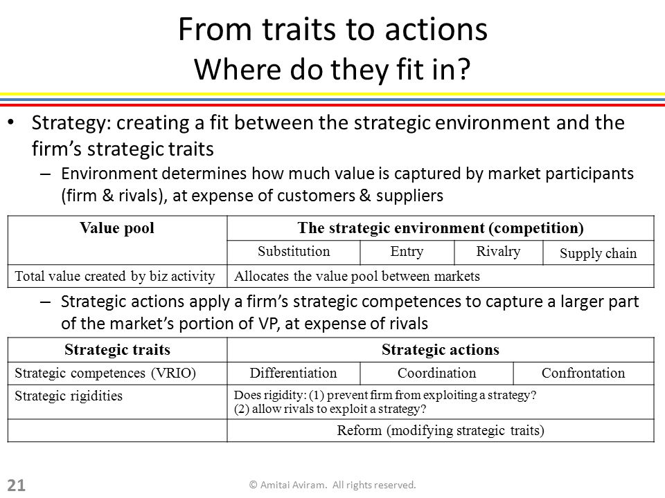 From traits to actions Where do they fit in