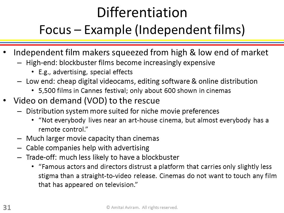 Differentiation Focus – Example (Independent films)