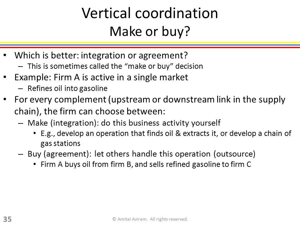 Vertical coordination Make or buy
