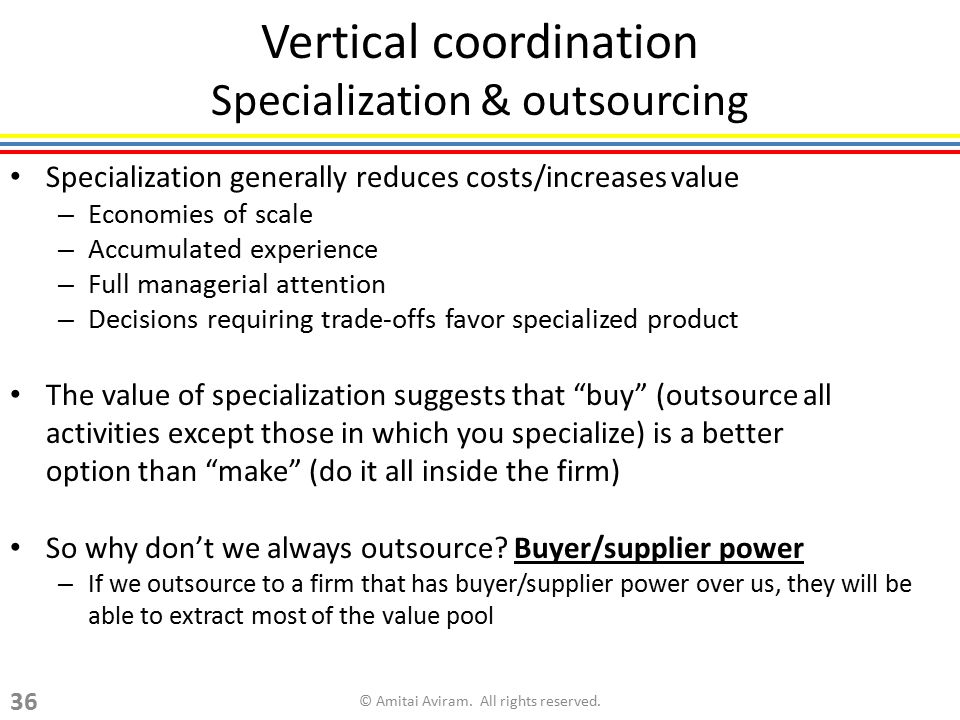 Vertical coordination Specialization & outsourcing