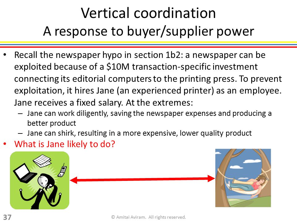 Vertical coordination A response to buyer/supplier power