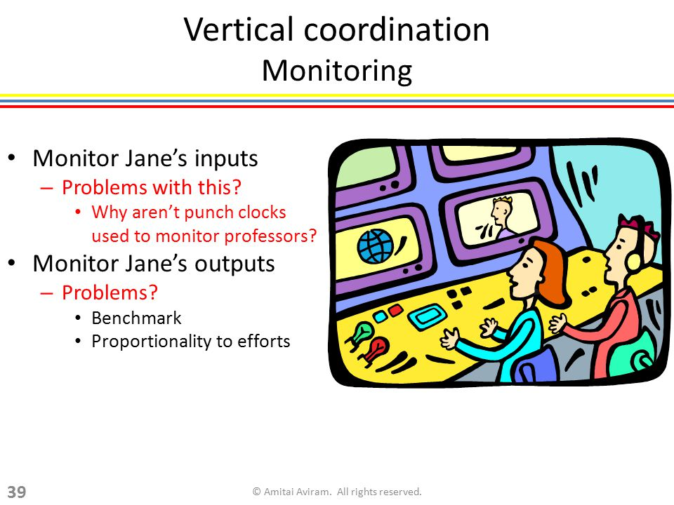 Vertical coordination Monitoring