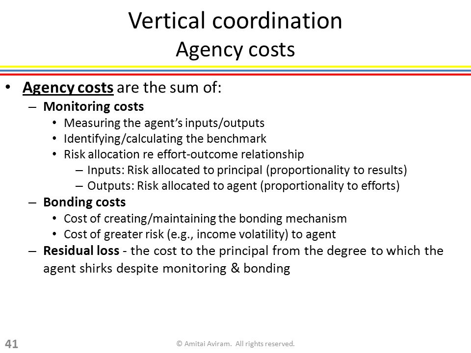 Vertical coordination Agency costs