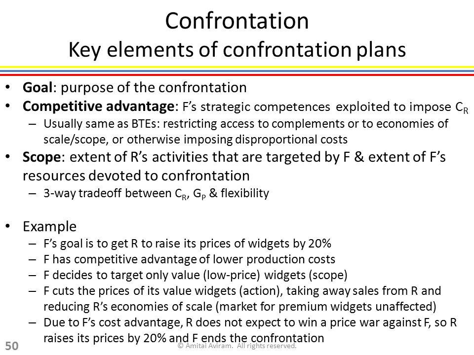 Confrontation Key elements of confrontation plans