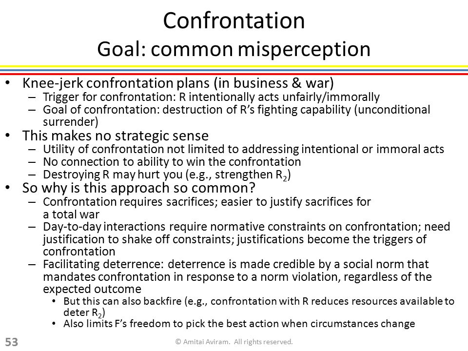 Confrontation Goal: common misperception