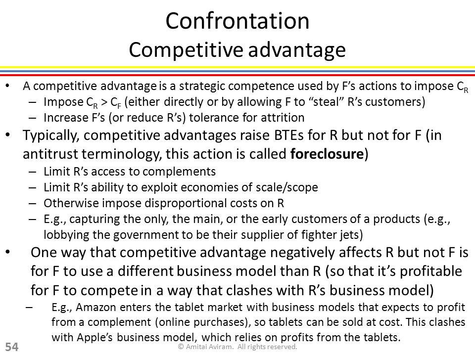 Confrontation Competitive advantage