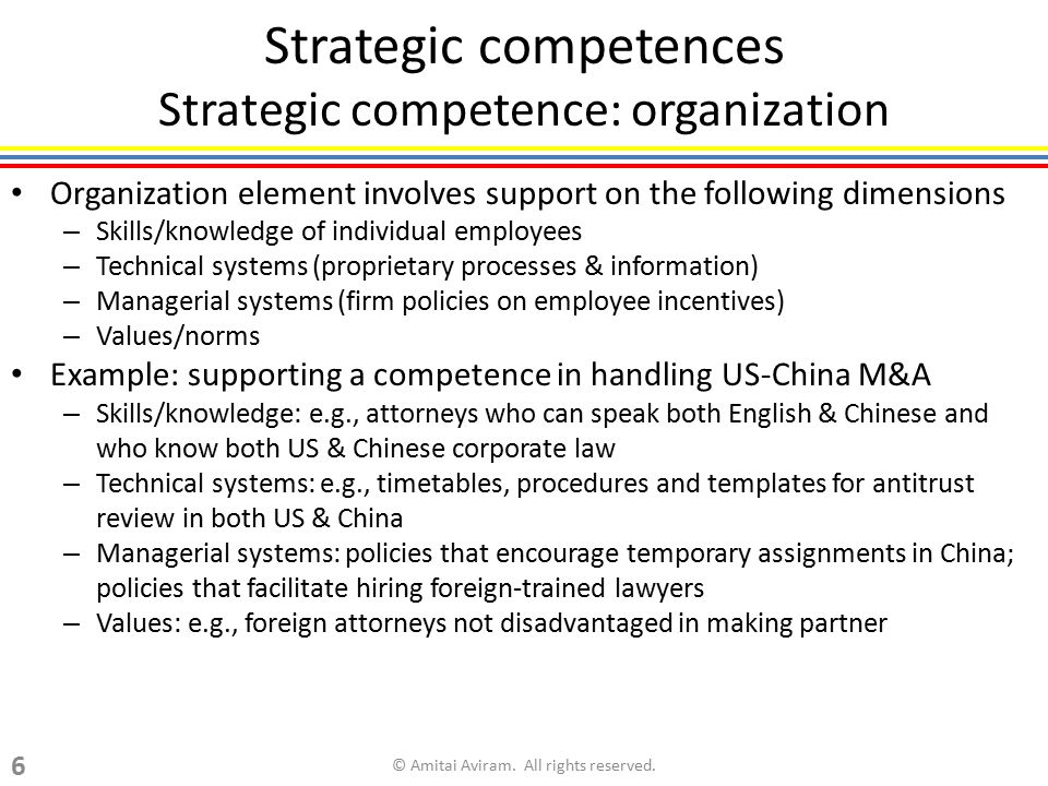 Strategic competences Strategic competence: organization