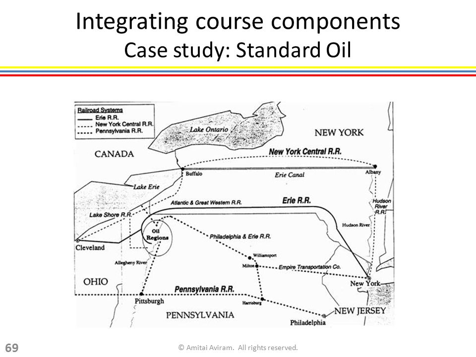 Integrating course components Case study: Standard Oil