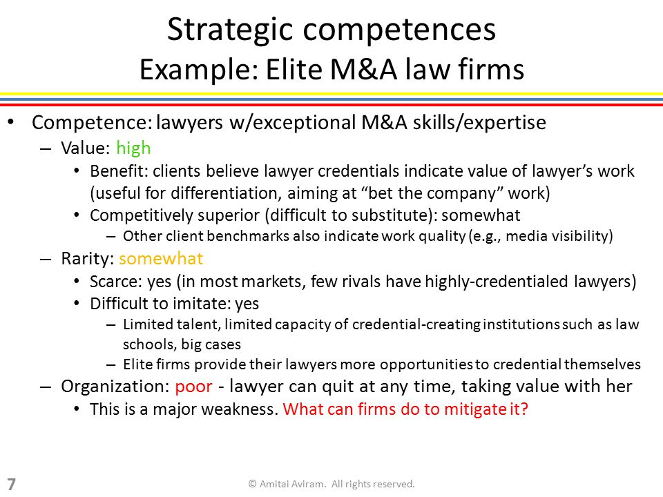 Strategic competences Example: Elite M&A law firms