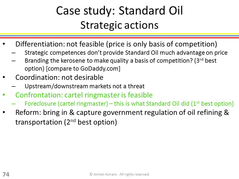 Case study: Standard Oil Strategic actions
