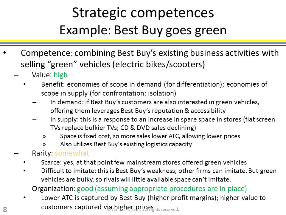 Strategic competences Example: Best Buy goes green