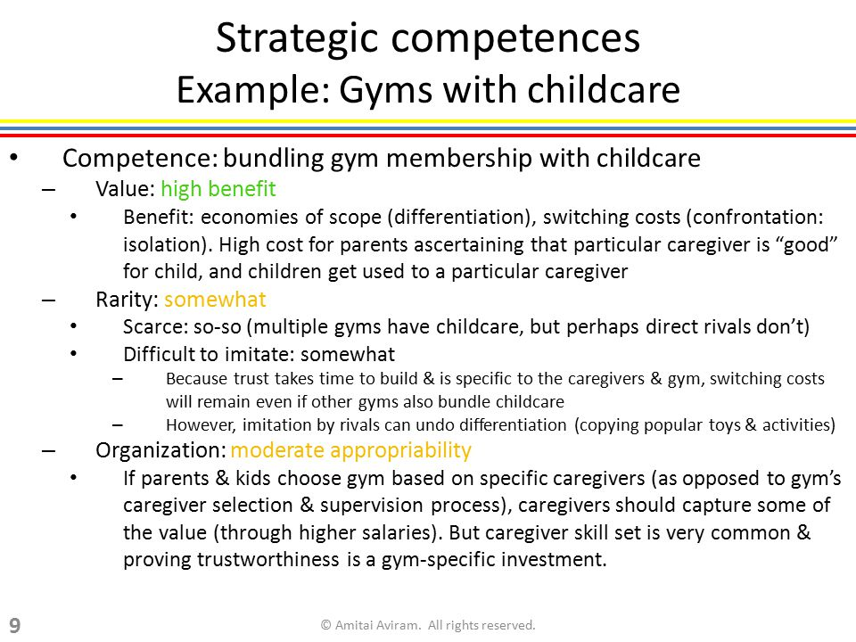 Strategic competences Example: Gyms with childcare