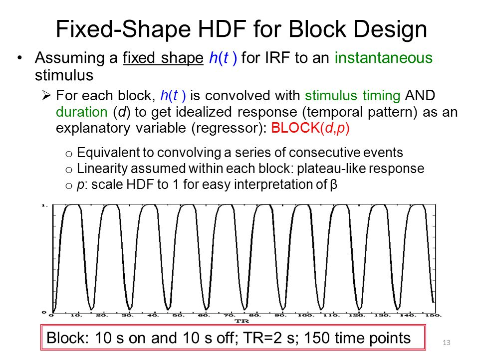 Fixed-Shape HDF for Block Design