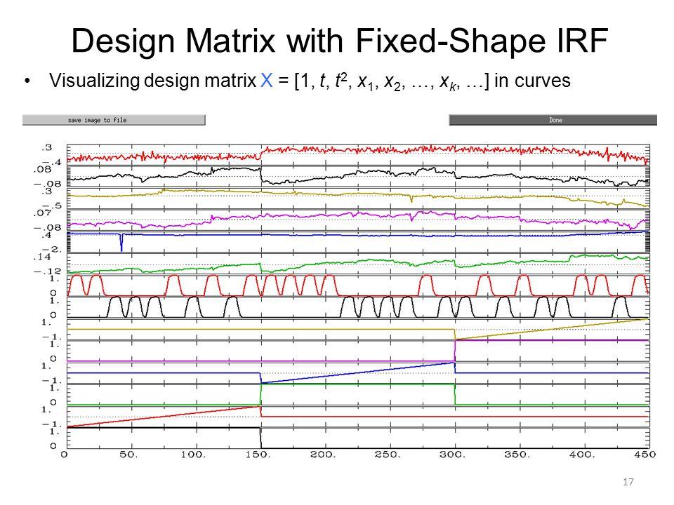 Design Matrix with Fixed-Shape IRF