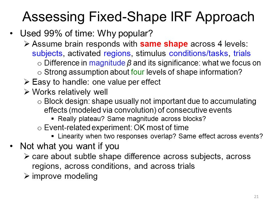 Assessing Fixed-Shape IRF Approach
