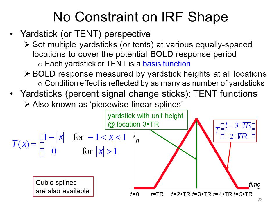 No Constraint on IRF Shape
