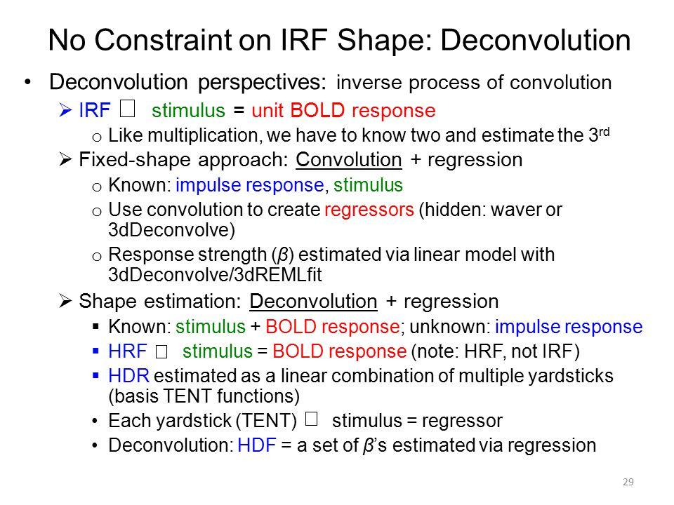 No Constraint on IRF Shape: Deconvolution