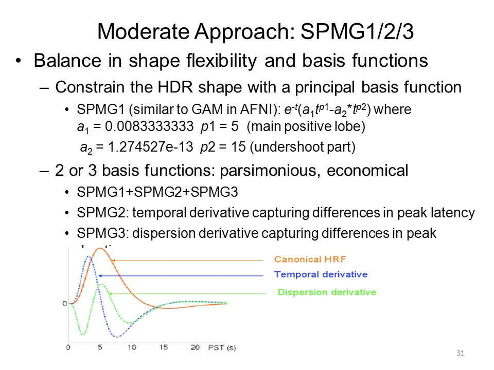 Moderate Approach: SPMG1/2/3