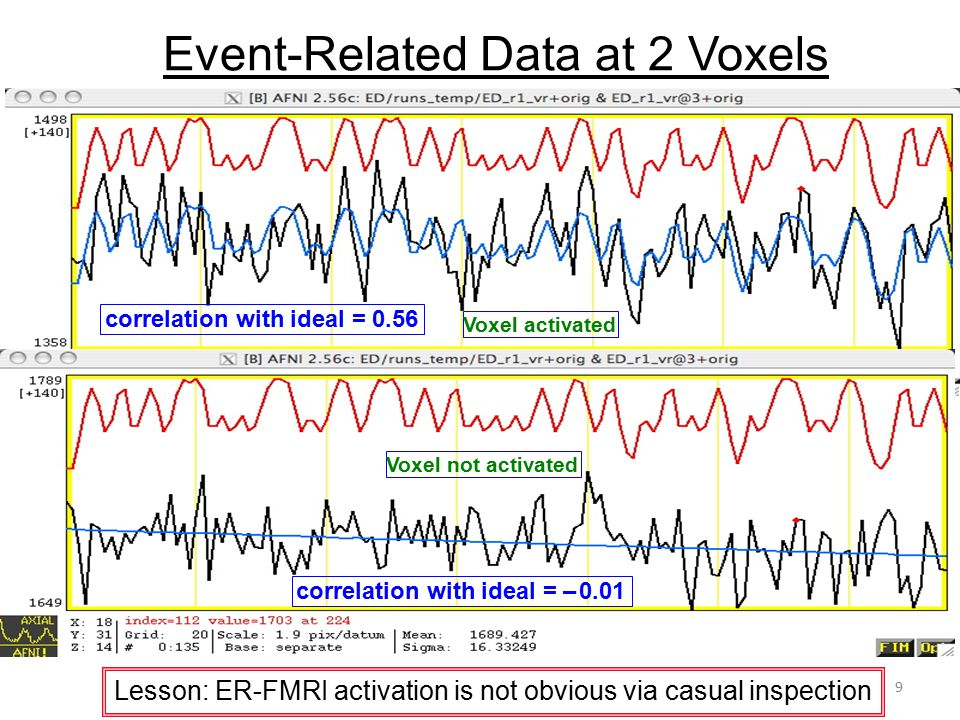 Event-Related Data at 2 Voxels