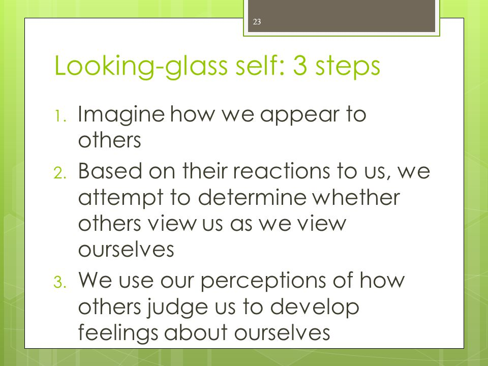Looking-glass self: 3 steps