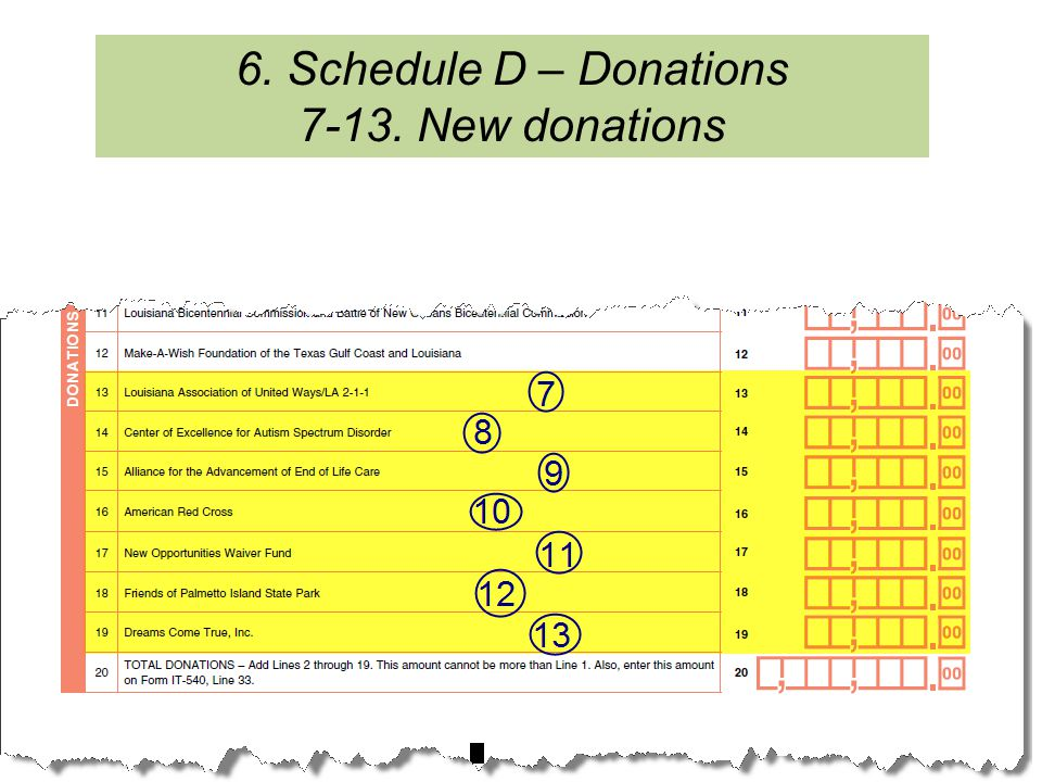 6. Schedule D – Donations 7-13. New donations