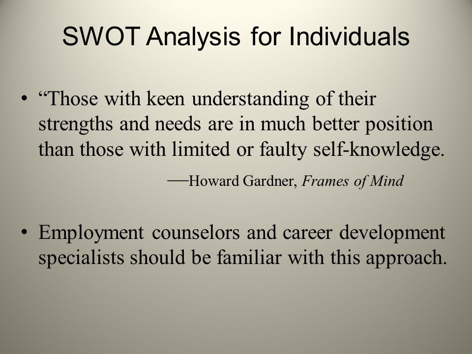 SWOT Analysis for Individuals