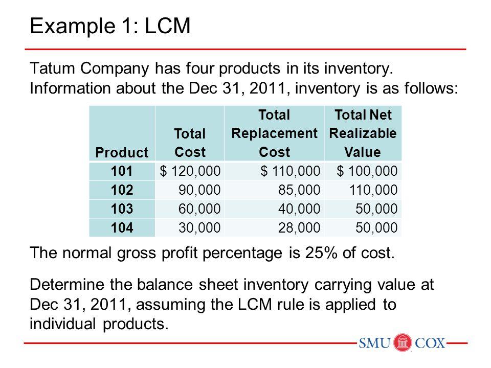 Example 1: LCM