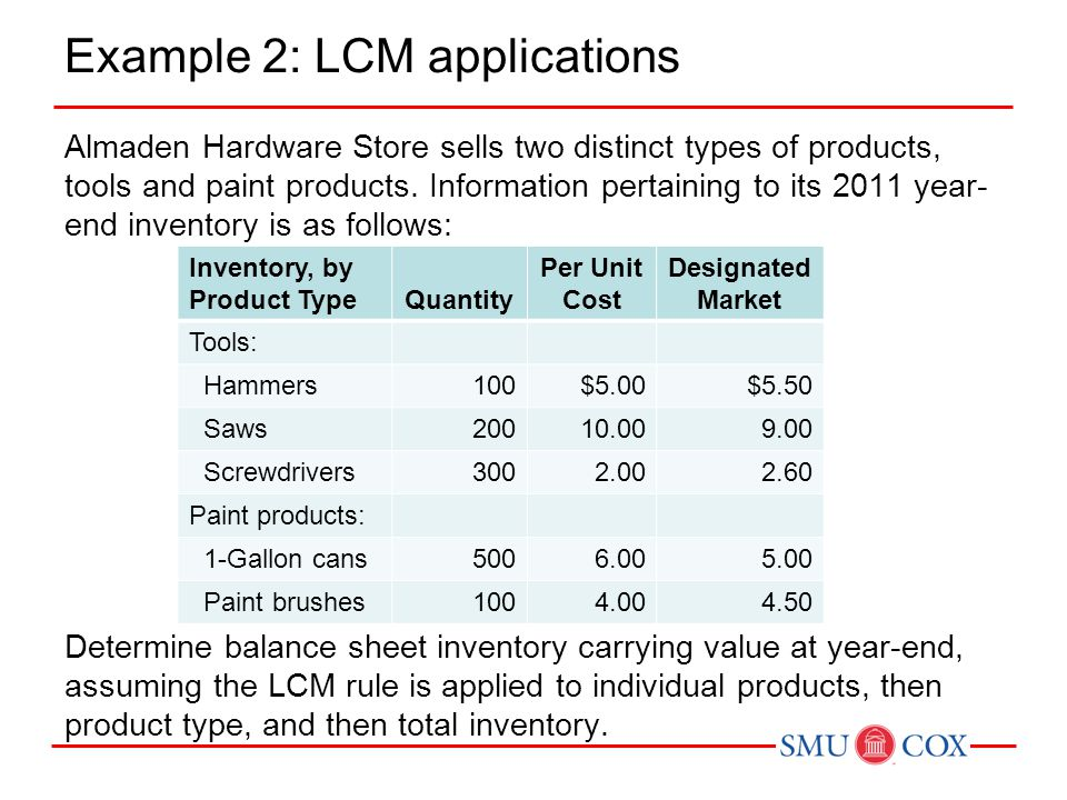 Example 2: LCM applications