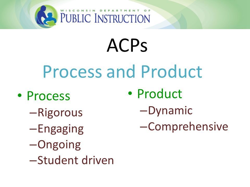 ACPs Process and Product Product Process Dynamic Rigorous