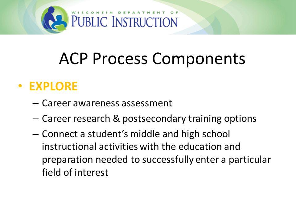 ACP Process Components