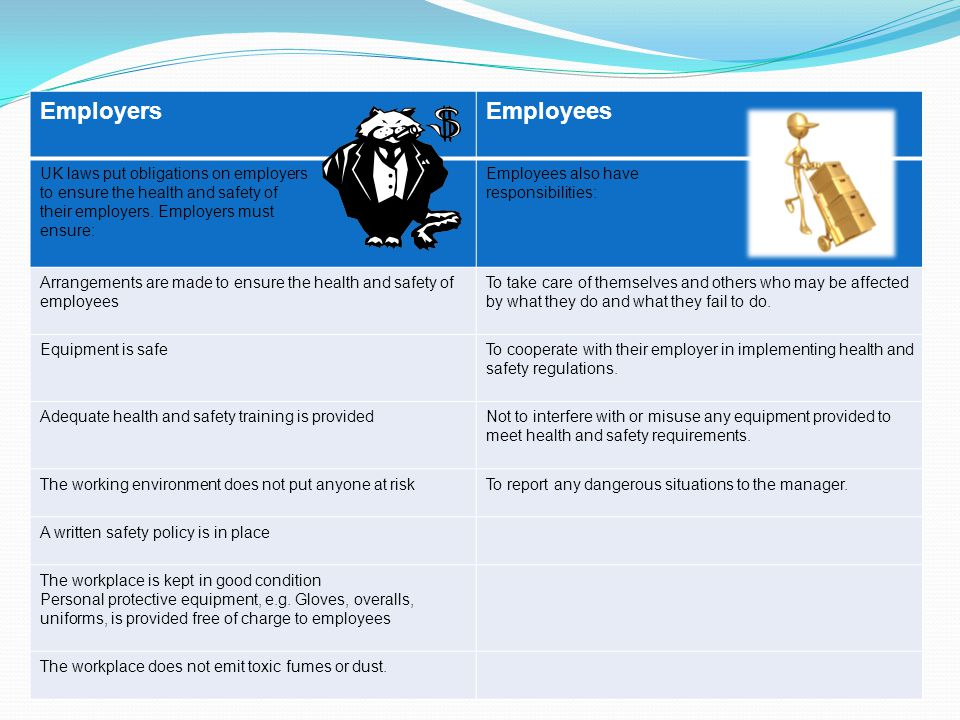 Employers Employees UK laws put obligations on employers