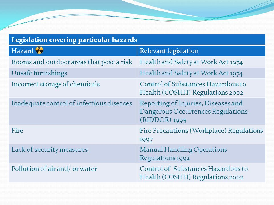 Legislation covering particular hazards