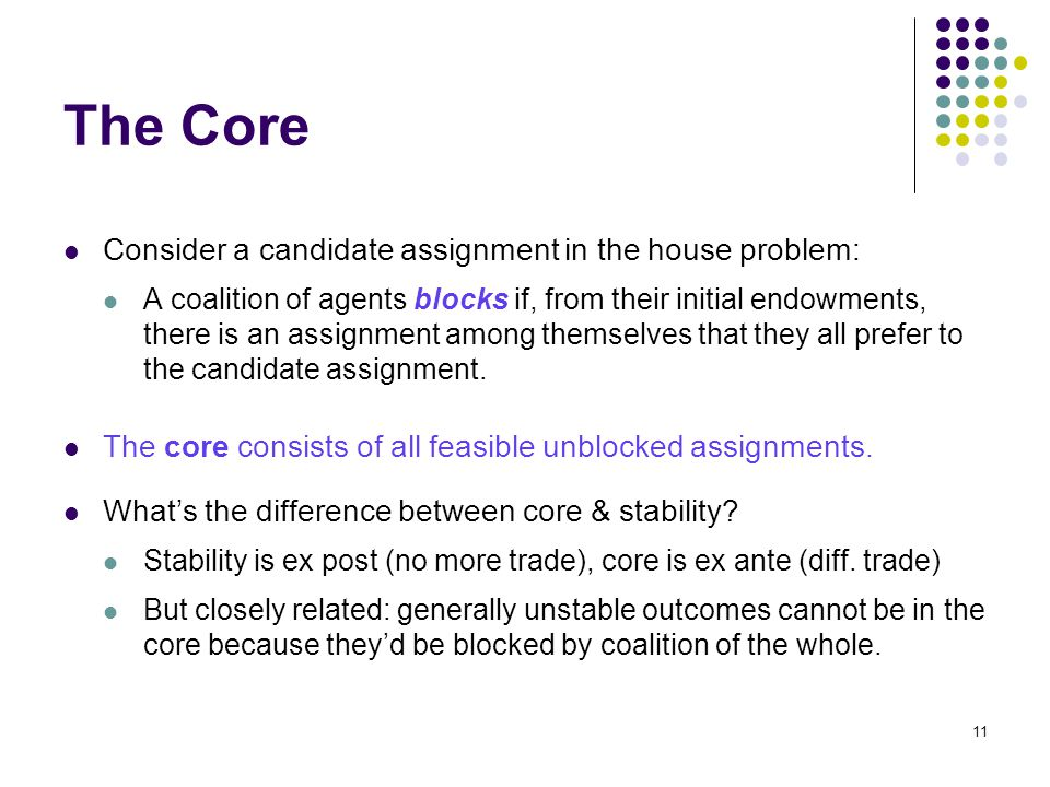 The Core Consider a candidate assignment in the house problem: