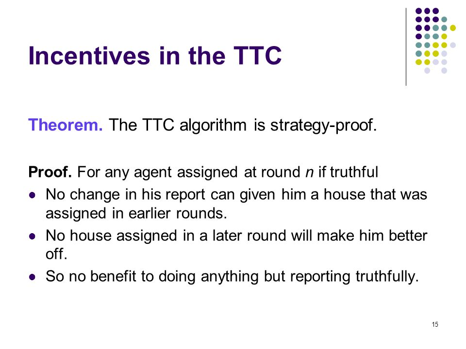 Incentives in the TTC Theorem. The TTC algorithm is strategy-proof.