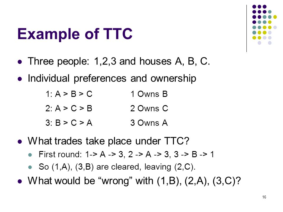 Example of TTC Three people: 1,2,3 and houses A, B, C.