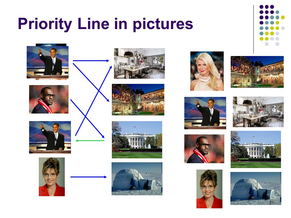 Priority Line in pictures