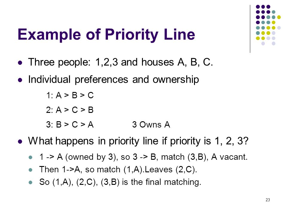 Example of Priority Line