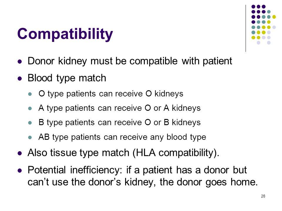 Compatibility Donor kidney must be compatible with patient