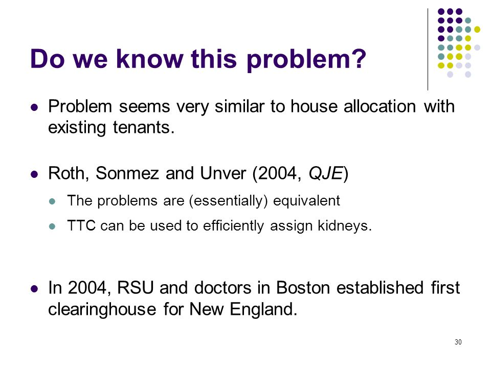 Do we know this problem Problem seems very similar to house allocation with existing tenants. Roth, Sonmez and Unver (2004, QJE)