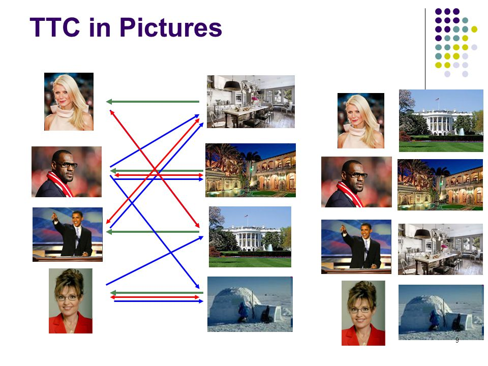 TTC in Pictures