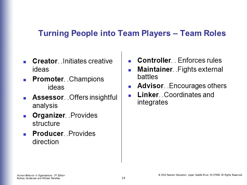 Turning People into Team Players – Team Roles