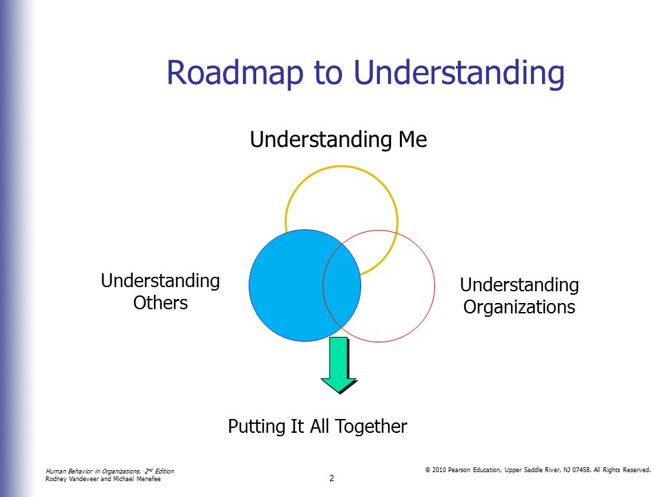 Roadmap to Understanding