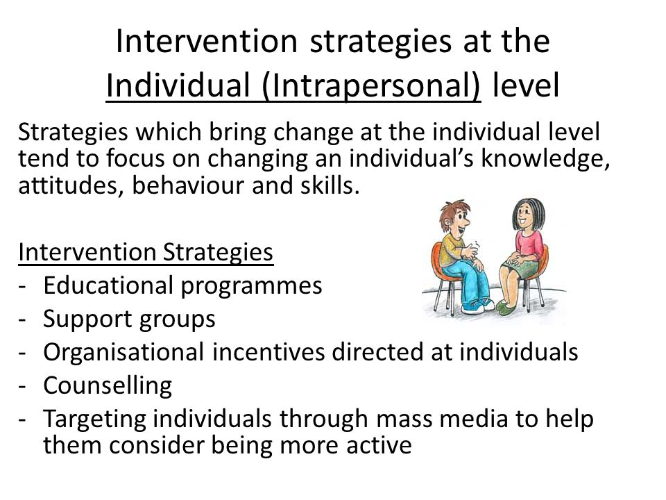 Intervention strategies at the Individual (Intrapersonal) level