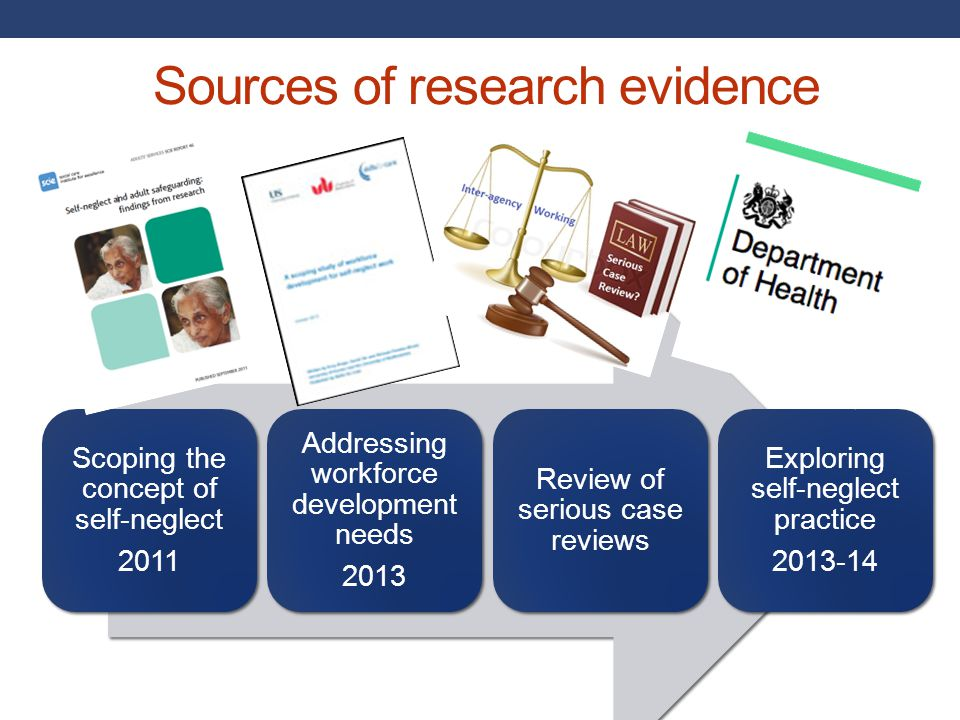 Sources of research evidence