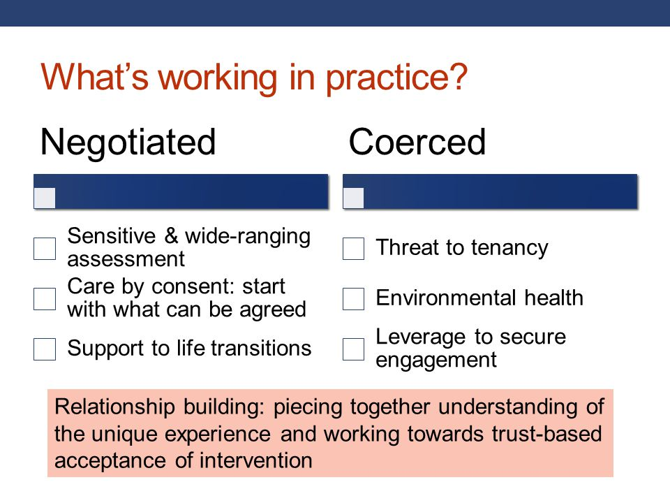 What's working in practice