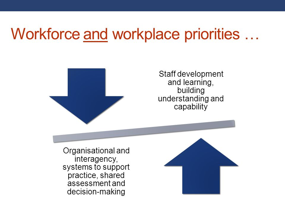 Workforce and workplace priorities …